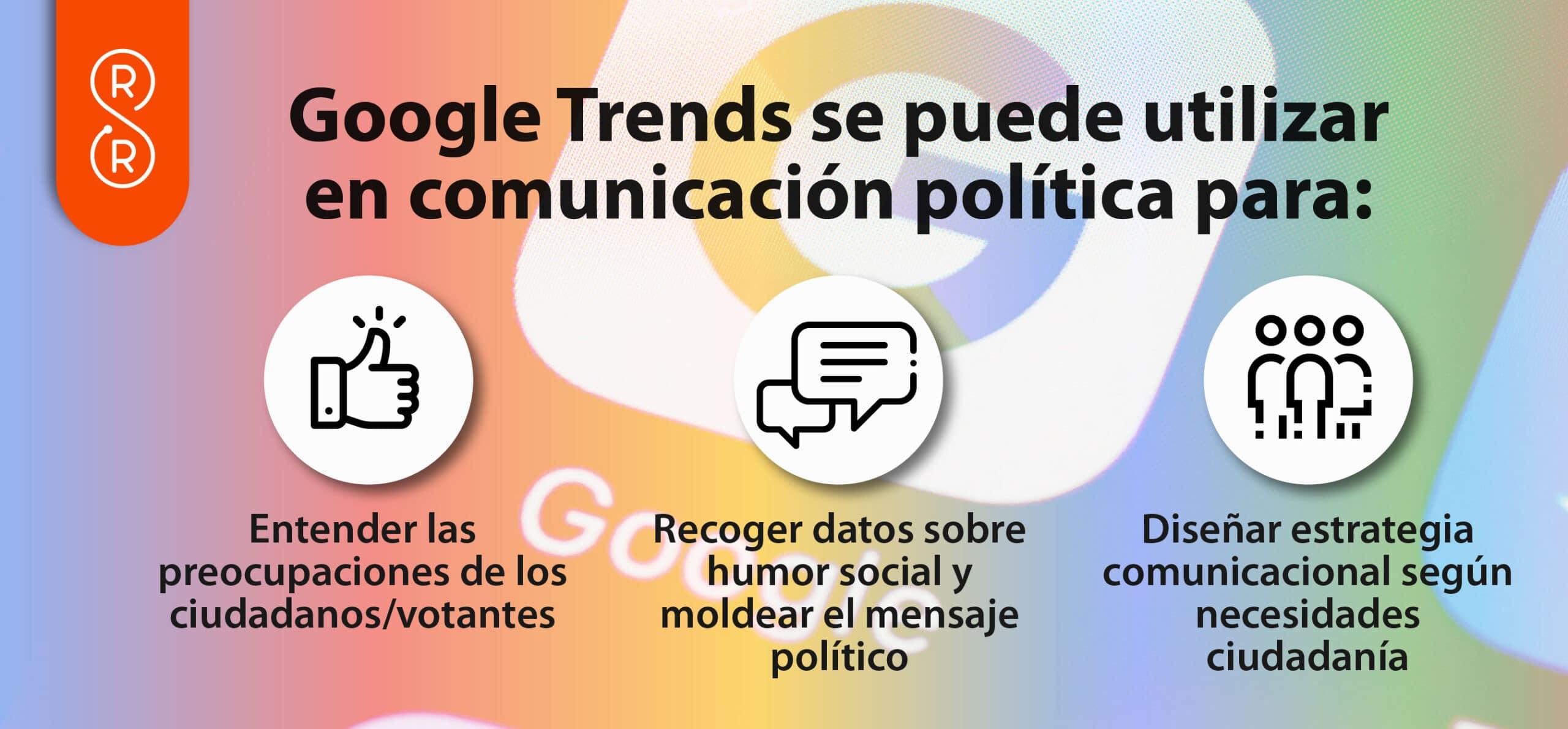 Google Trends en comunicación política