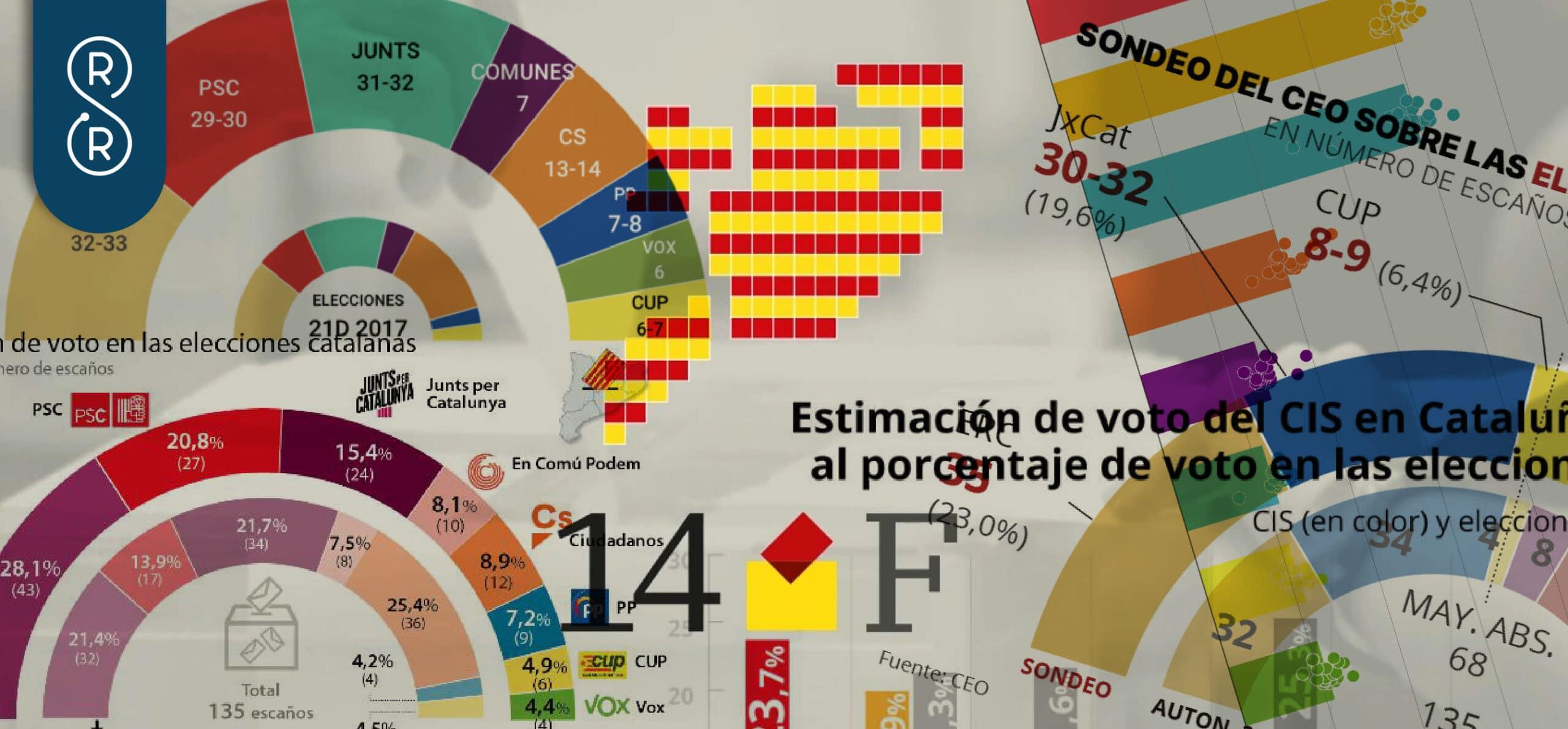 elecciones catalana