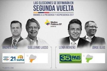 Segunda vuelta elecciones Ecuador